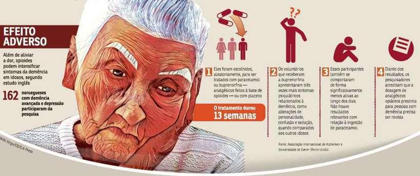 avaliacoes reabilitacoes neuropsicologicas 141